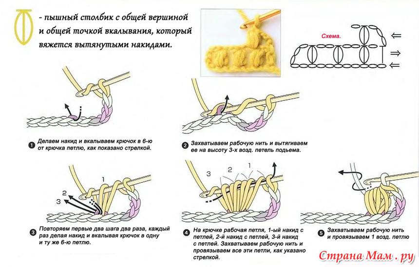 Что такое накид петля в вязании 11