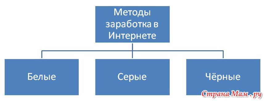 There Заработка Виды Injury Claims for