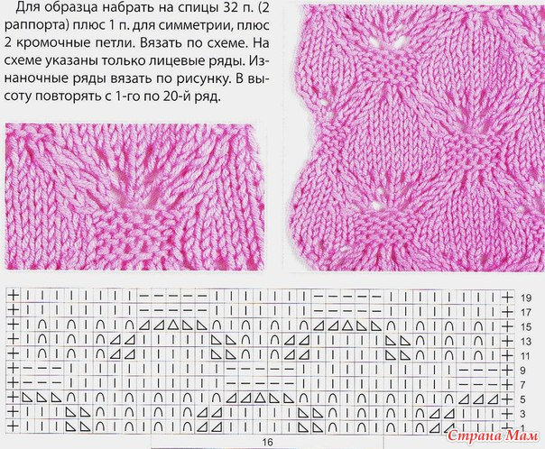 Новые рисунки для вязания спицами