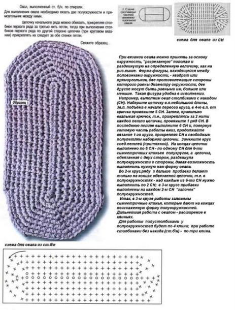 Вязание овала крючком столбиками без накида