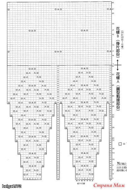 Узоры для вязания спицами для реглана от горловины