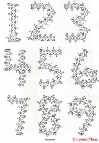 Буква W вяжется аналогично