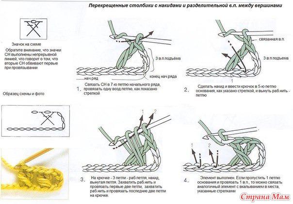 Вязание перекрещенного столбика с накидом