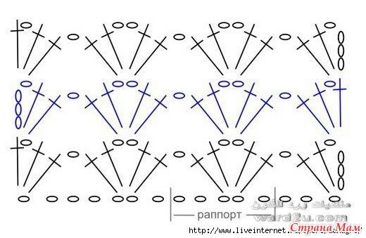 схема вязания простой плетенки