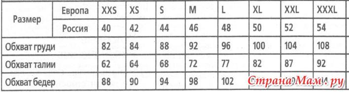 Размер Женской Одежды S