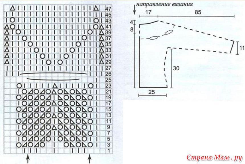 Вязание спицами от горловины с кокеткой 669