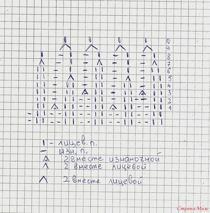 Шапка такори схема вязания спицами
