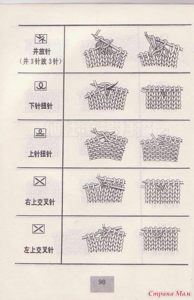 Обозначения вязания спицами китайских журналов