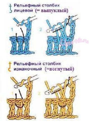 Вязание крючком вогнутый столбик накидом