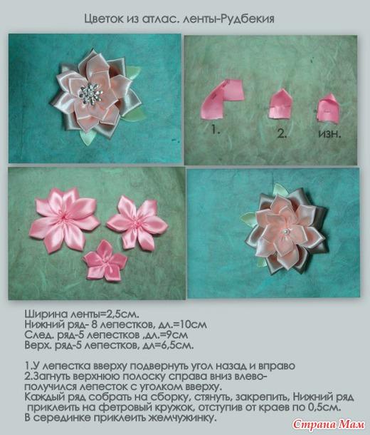 7 МК-коллажей по изготовлению цветов из атласной ленты.