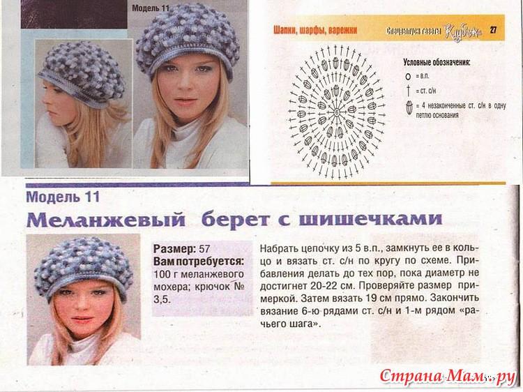 Фото и схемы вязания зимних шапок