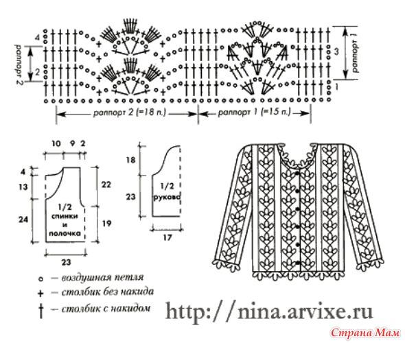 Схемы жакетов крючком с описанием