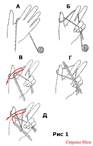 Набор петель на спицы - 13 различных способов.