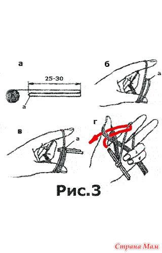 Набор начального ряда в вязании спицами 21