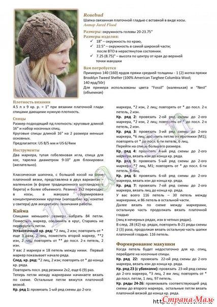 Вязание спицами для женщин шапки с косами описанием и