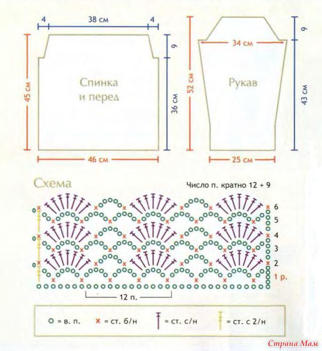 Схемы вязания крючком для летней кофты 840