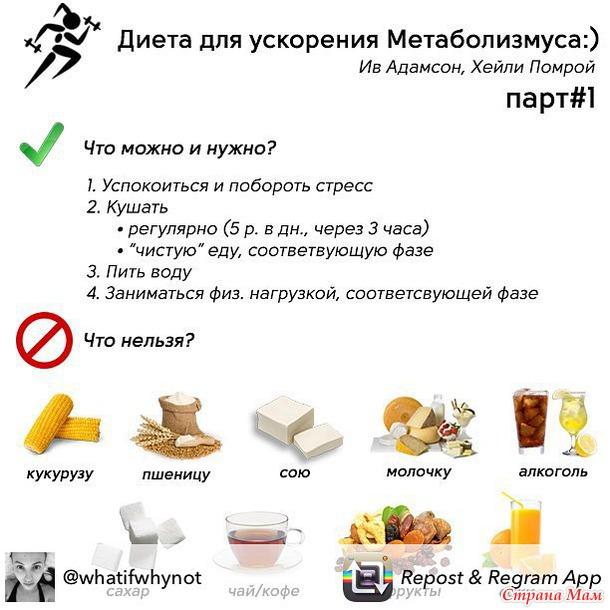Пример быстрой диеты