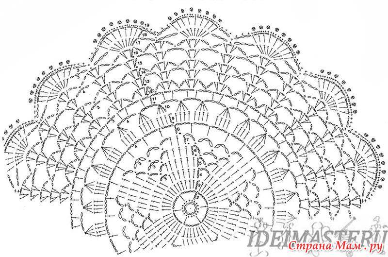 Схема вязания крючком круглая салфетка