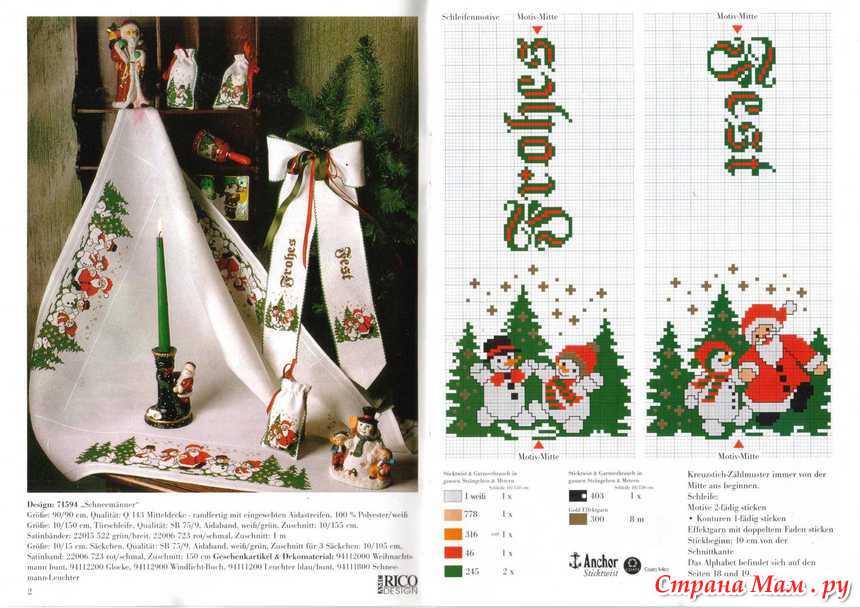 Схемы вышивки новогодняя салфетка