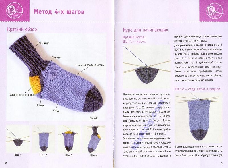 Начало вязания носков с пятки