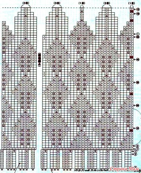 Электронная схема и электронная формула натрия6