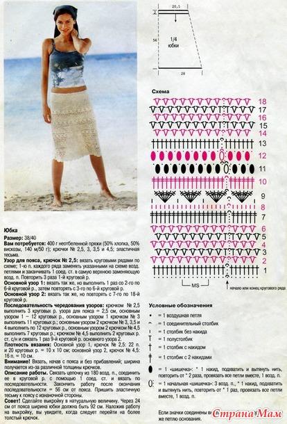 вязаные юбки схемы порно