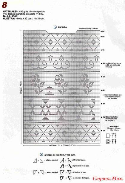Вязание крючком филейка схемы