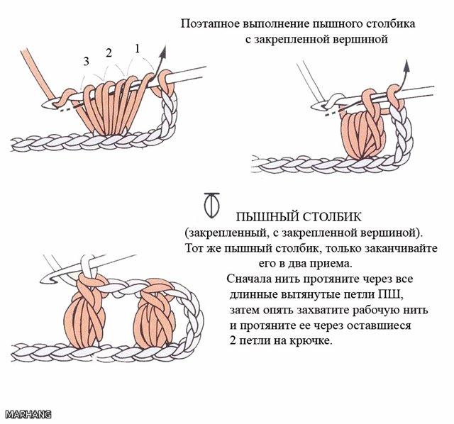 Мастер-класс вязание крючком пышный столбик