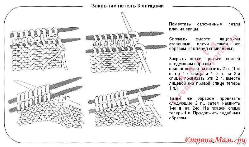 Как заканчивать вязание спицами схемы