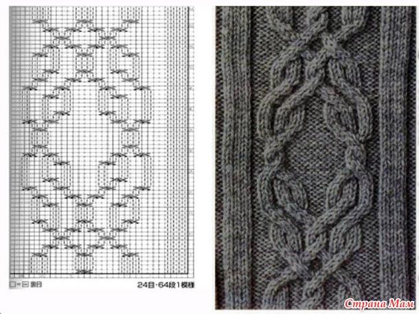 Схема вязания с аранами