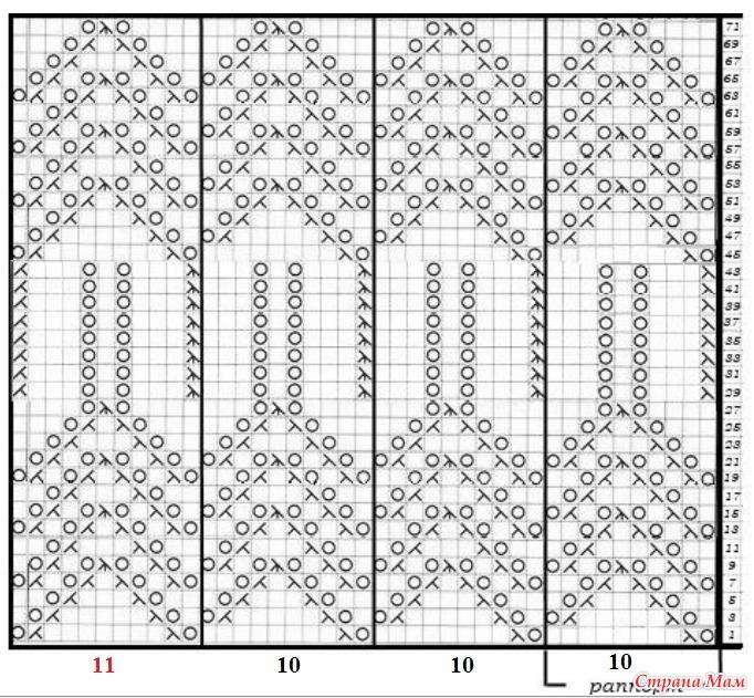Схема вязания палантинов ажурным узором