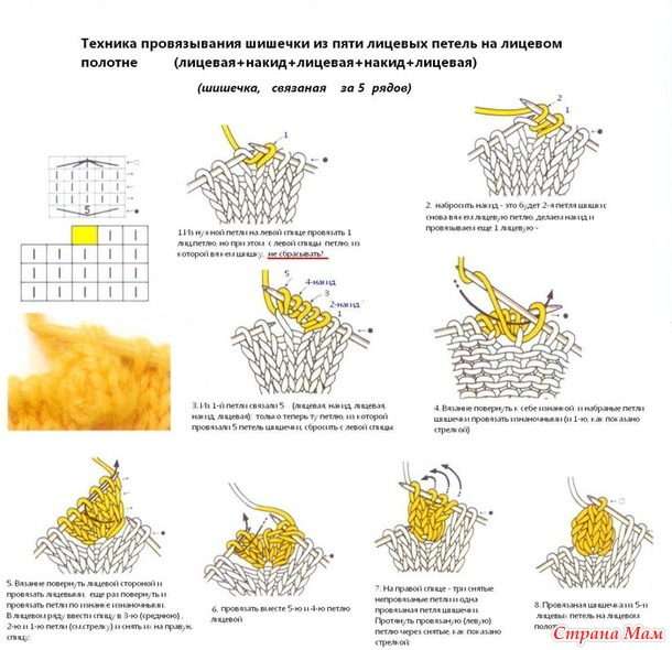 Описание вязание на спицах шишечка