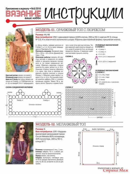 Просмотр журналов схем вязания 947