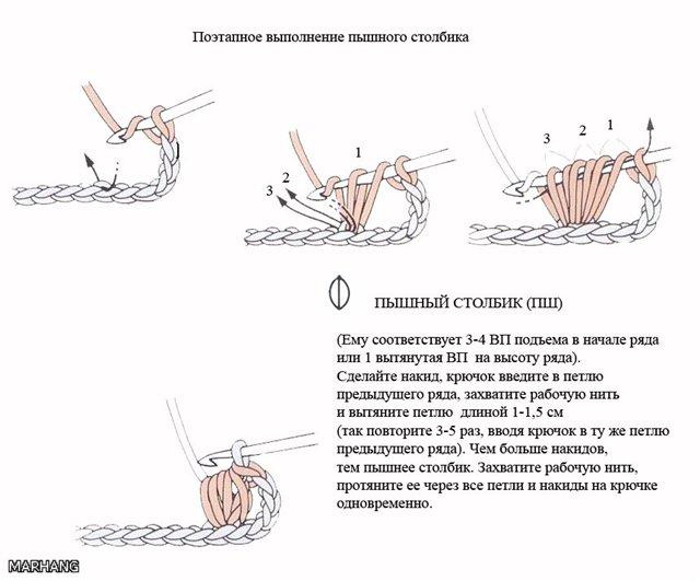 Видео вязания пышного столбика крючком