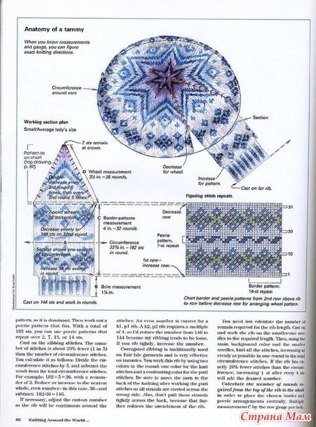 Вязание спицами жаккардовые узоры схемы для шапок