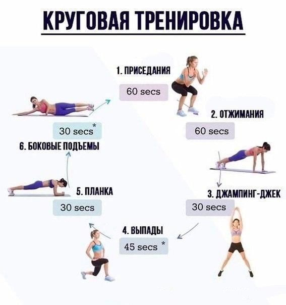 Тренировка в домашний условиях