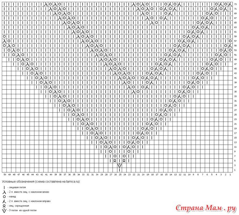 三角披肩 - maomao - 我随心动
