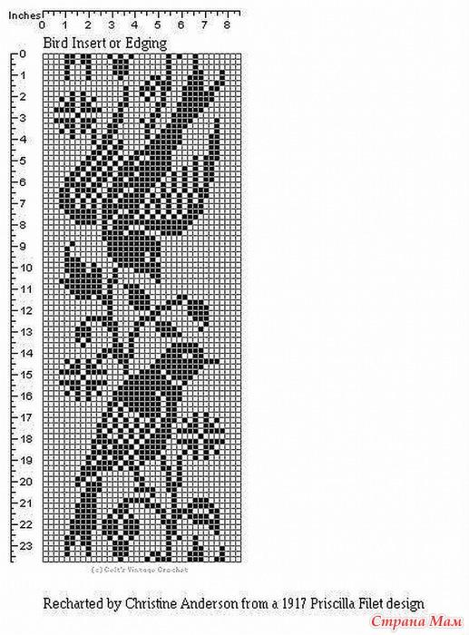 Жаккардовые узоры для вязания