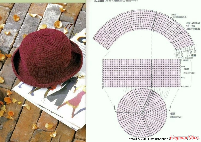 Вязание тёплых шляп