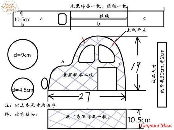 Выкройка для машины