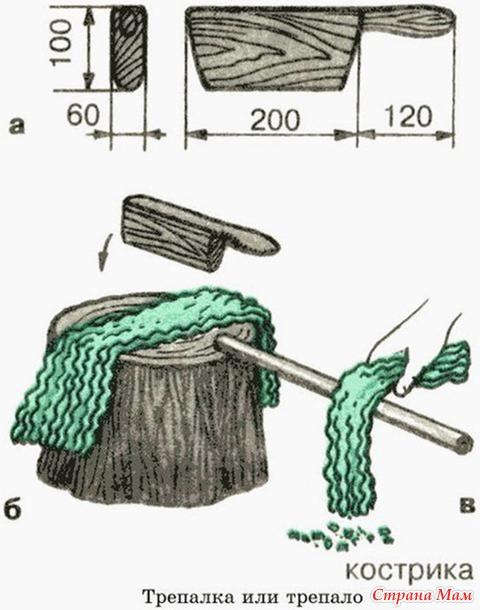 Как связать из крапивы