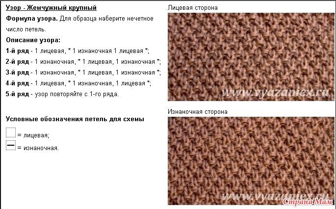 виды рисунков для шарфа спицами