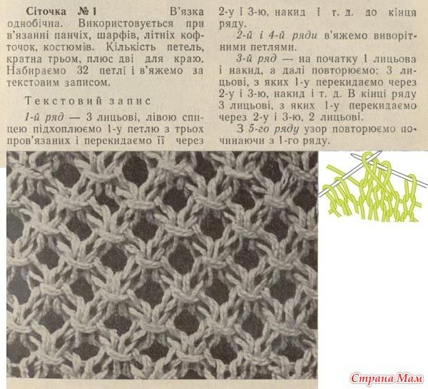 Схема вязания сетка спицами схемы и описание