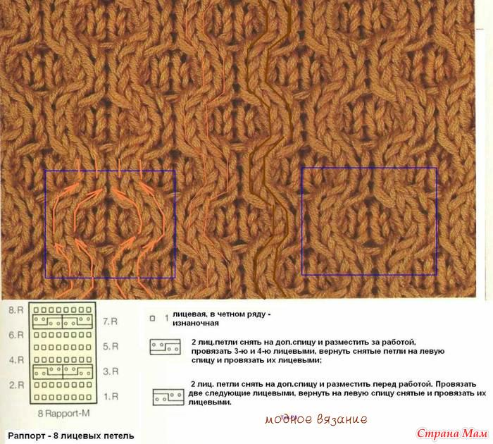 Схемы вязания соты спицами узорами