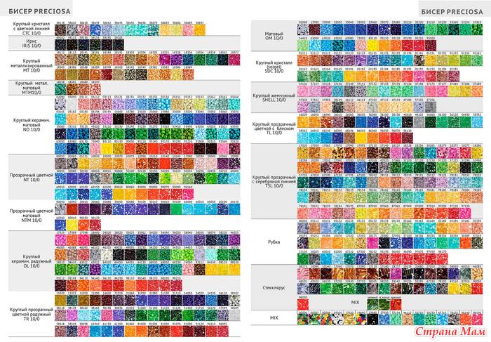 Вышивка бисером - интернет магазин вышивки - Панночка