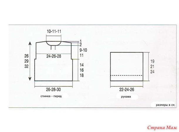Детские выкройки для вязания (по размерам)