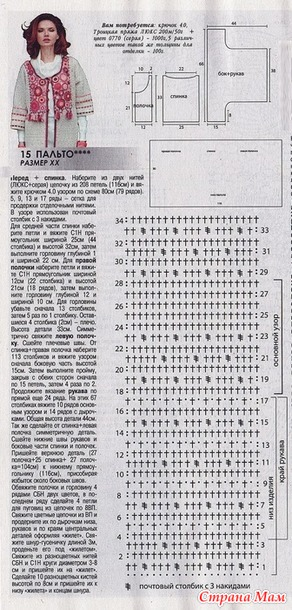 Вязание спицами от светланы волкодав 898