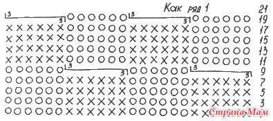 """Замечательное пособие """"Самоучитель по вязанию"""". Продолжение. Урок 17. Приемы вязания жгутов. Узоры с перехватами (первая часть урока)"""