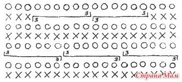 """. Замечательное пособие """"Самоучитель по вязанию"""". Продолжение. Урок 17. Приемы вязания жгутов. Узоры с перехватами  (вторая часть урока)"""