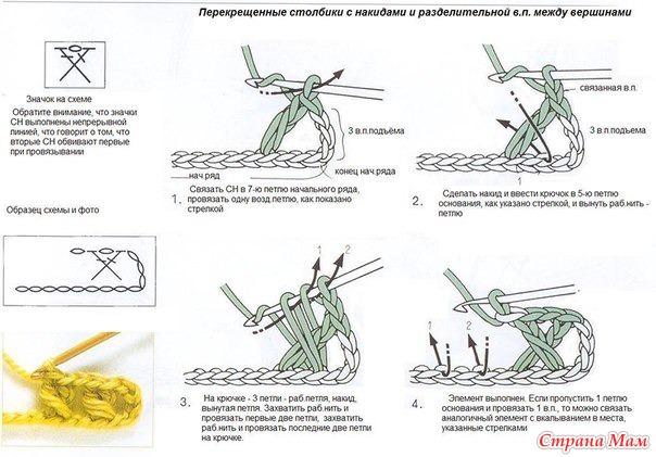 Вязание крючком узор столбик с накидом крючком